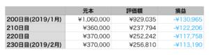 楽ラップ200日目から230日目の表