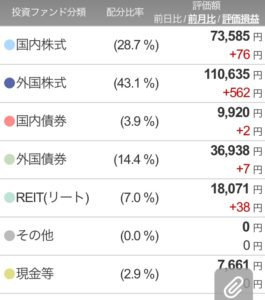 楽ラップ2019-2-6