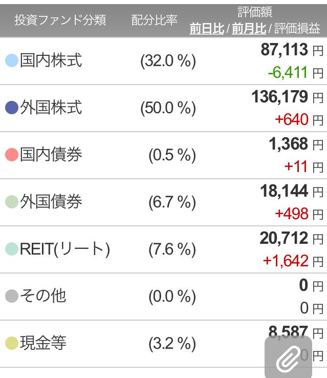 楽ラップ270日目ポートフォリオ2