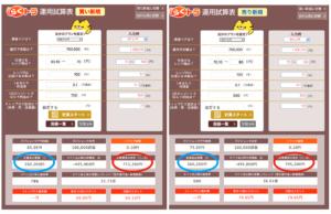 トラリピNZドル/円のらくトラ運用試算表