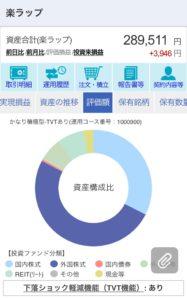 楽ラップ300日目評価額