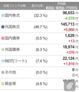 楽ラップ320日目ポートフォリオ