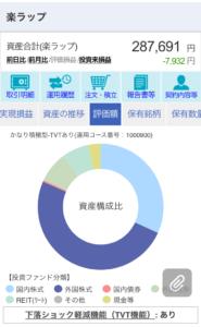 楽ラップ340日目評価額